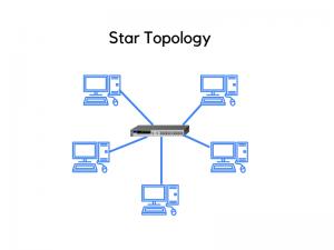 star topology